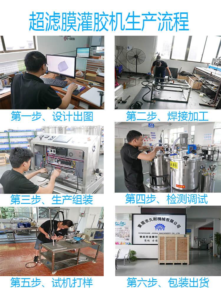 超滤膜灌胶机