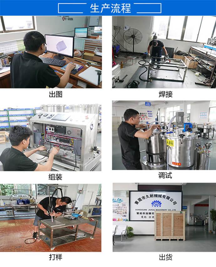 RTM成型注射机生产流程