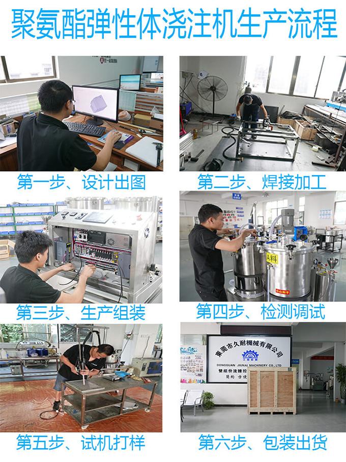 浇注机生产流程
